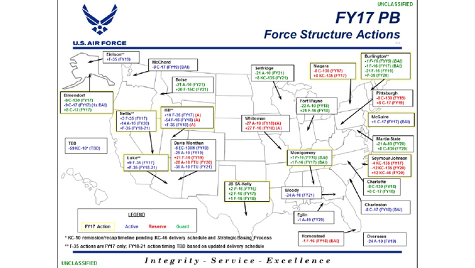 President's FY17 budget impacts Air Force Reserve